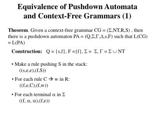 Equivalence of Pushdown Automata and Context-Free Grammars (1)