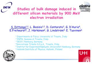 Studies of bulk damage induced in different silicon materials by 900 MeV electron irradiation