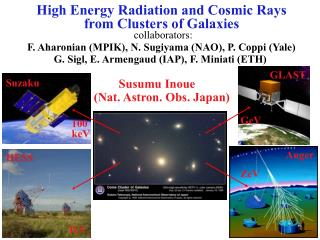 High Energy Radiation and Cosmic Rays from Clusters of Galaxies