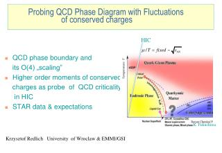 Probing QCD Phase Diagram with Fluctuations                            of conserved charges