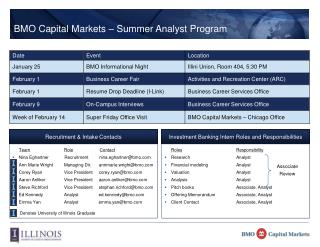 BMO Capital Markets – Summer Analyst Program