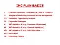 IMC PLAN BASICS