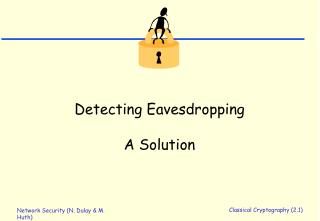 Detecting Eavesdropping A Solution