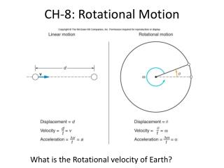 CH-8: Rotational Motion