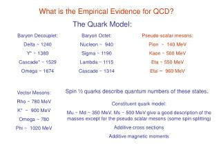 What is the Empirical Evidence for QCD?