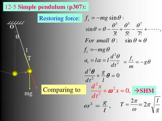 12-5  Simple pendulum (p307):