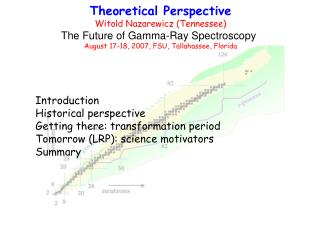 Theoretical Perspective Witold Nazarewicz (Tennessee) The Future of Gamma-Ray Spectroscopy