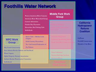 Foothills Water Network