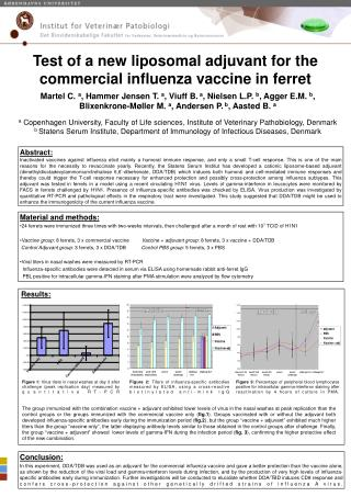 Test of a new liposomal adjuvant for the commercial influenza vaccine in ferret