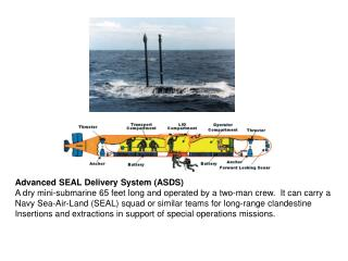Advanced SEAL Delivery System (ASDS)