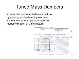 Tuned Mass Dampers