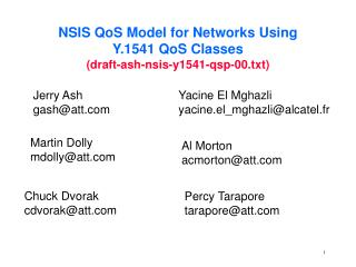 NSIS QoS Model for Networks Using  Y.1541 QoS Classes  (draft-ash-nsis-y1541-qsp-00.txt)