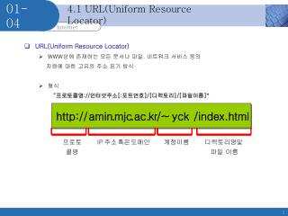 4.1 URL(Uniform Resource Locator)