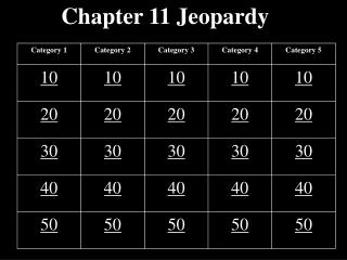 Chapter 11 Jeopardy