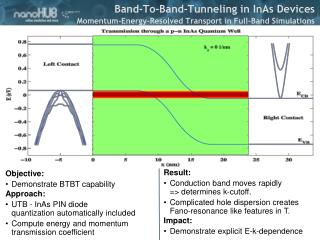 Objective: Demonstrate BTBT capability Approach: