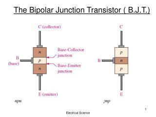 The Bipolar Junction Transistor ( B.J.T.)