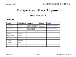 11n Spectrum Mask Alignment