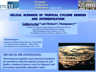 HELICAL  SCENARIO  OF  TROPICAL  CYCLONE  GENESIS   AND  INTENSIFICATION