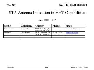 STA Antenna Indication in VHT Capabilities