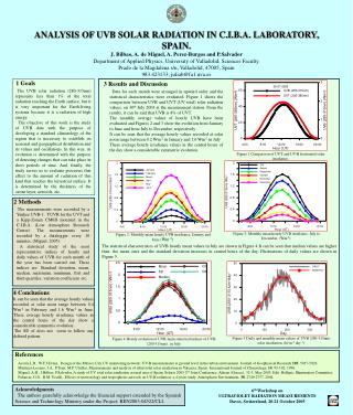 ANALYSIS OF UVB SOLAR RADIATION IN C.I.B.A. LABORATORY, SPAIN.