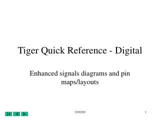 Tiger Quick Reference - Digital