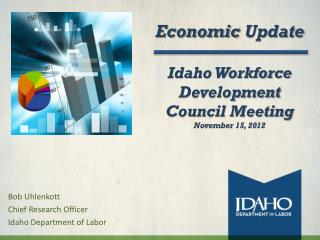 Economic  Update Idaho Workforce Development Council Meeting November 15, 2012