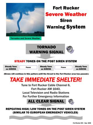 Tornados and Severe Weather