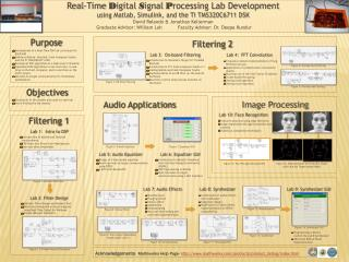 Real-Time  D igital  S ignal  P rocessing Lab Development