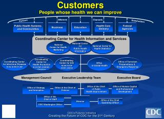 Customers People whose health we can improve