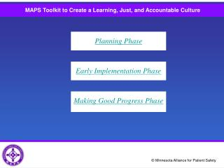 MAPS Toolkit to Create a Learning, Just, and Accountable Culture