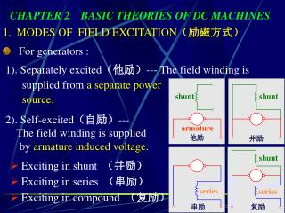 CHAPTER 2    BASIC THEORIES OF DC MACHINES