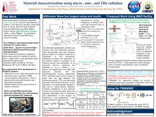 Material characterization using micro-, mm-, and THz radiation