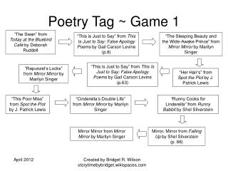 Poetry Tag ~ Game 1
