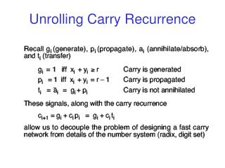 Unrolling Carry Recurrence