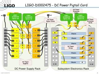 LIGO-D1002475 - DC Power Pigtail Cord