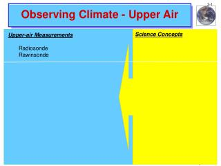 Observing Climate - Upper Air