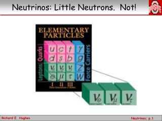 Neutrinos: Little Neutrons.  Not!