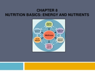 Macronutrients and Micronutrients: Vitamins and Minerals