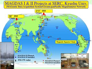 MAGDAS I & II Projects at SERC, Kyushu Univ.