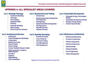 Provision of Construction and Development Related Services