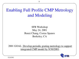 Enabling Full Profile CMP Metrology and Modeling
