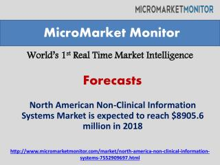 North American Non-Clinical Information Systems Market by 20