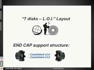 END CAP support structure: