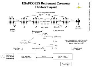 USAFCOEFS Retirement Ceremony Outdoor Layout