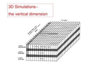 3D Simulations-- the vertical dimension