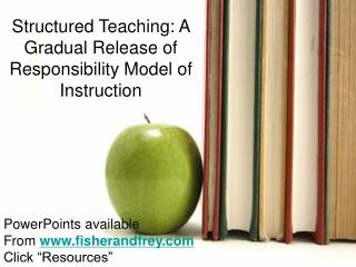 Structured Teaching: A Gradual Release of Responsibility Model of Instruction