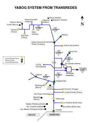 YABOG SYSTEM FROM TRANSREDES