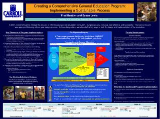 Creating a Comprehensive General Education Program:  Implementing a Sustainable Process