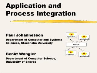 Application and  Process Integration
