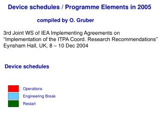 Device schedules / Programme Elements in 2005                        compiled by O. Gruber